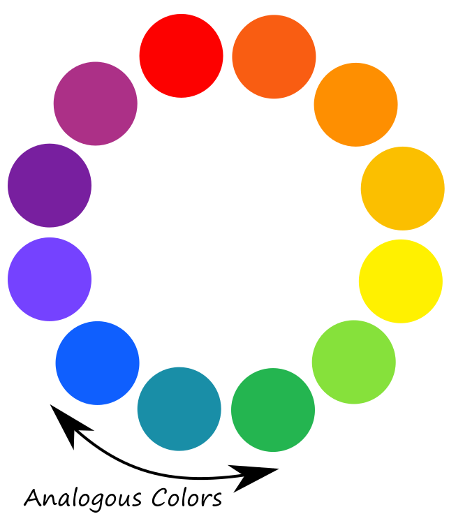 Color wheel showing analogous colors