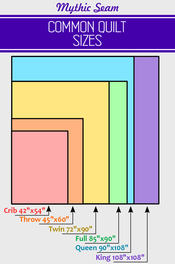Common quilt size diagram